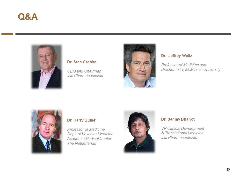 Q&A Dr. Jeffrey Weitz. Professor of Medicine and Biochemistry, McMaster University. Dr. Stan Crooke.