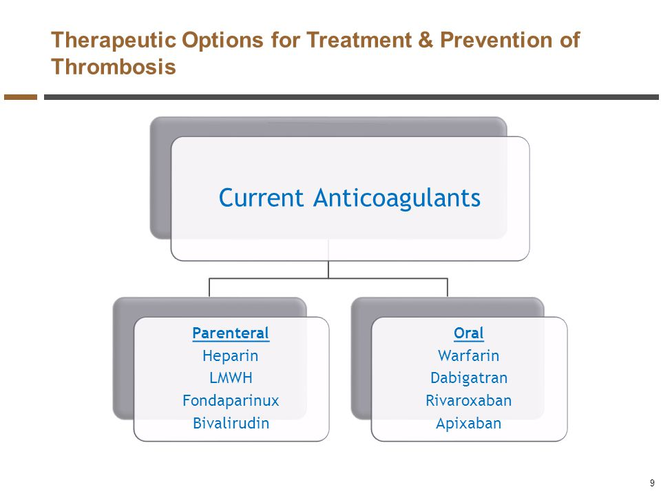 Therapeutic Options for Treatment & Prevention of Thrombosis