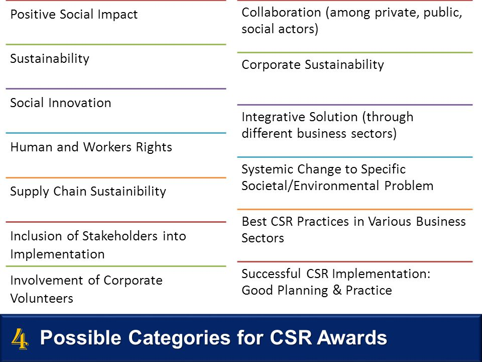 4 Possible Categories for CSR Awards Positive Social Impact