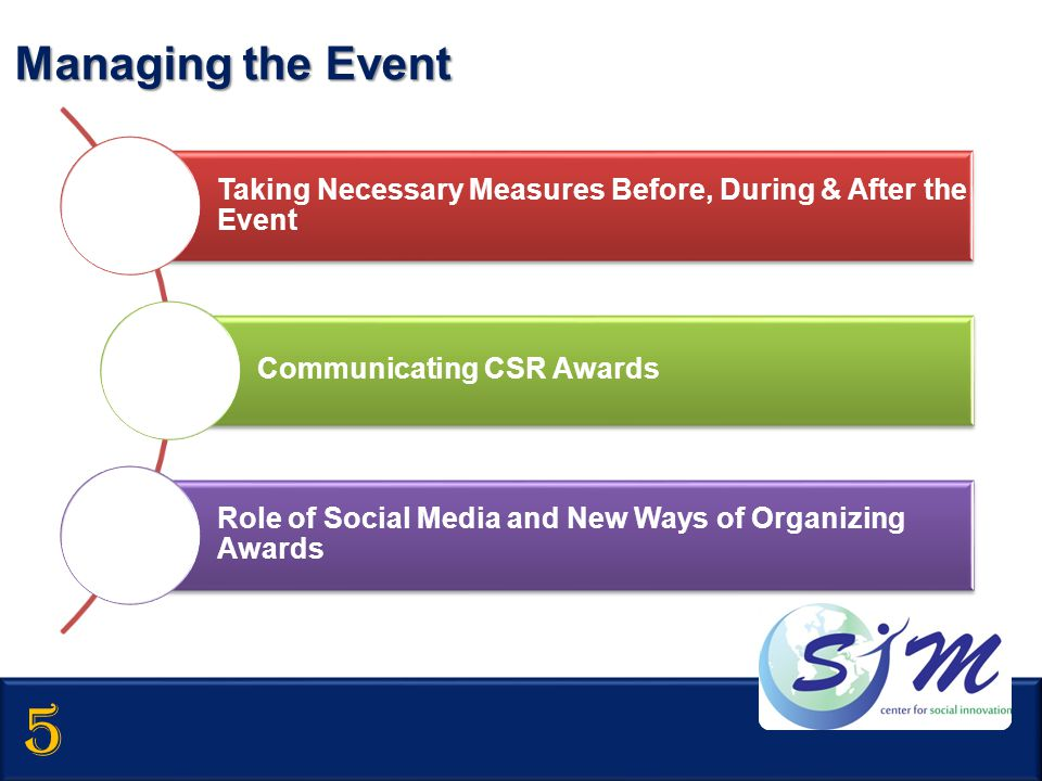 Managing the Event Taking Necessary Measures Before, During & After the Event. Communicating CSR Awards.