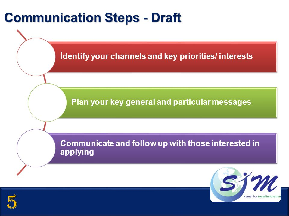 5 Communication Steps - Draft