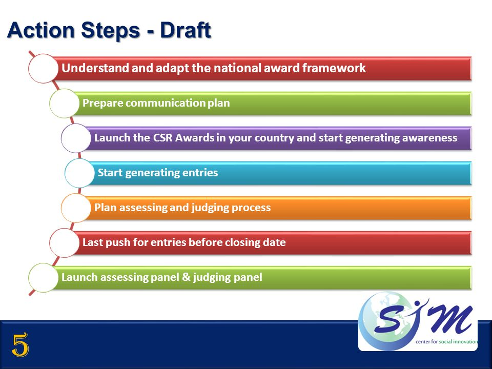 Action Steps - Draft Understand and adapt the national award framework. Prepare communication plan.