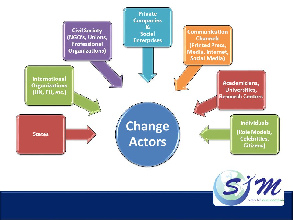 Change Actors Private Companies & Social Enterprises