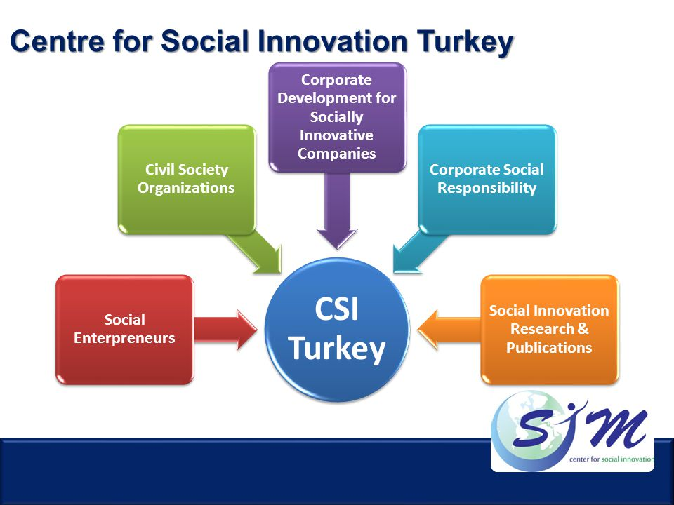 CSI Turkey Centre for Social Innovation Turkey Social Enterpreneurs