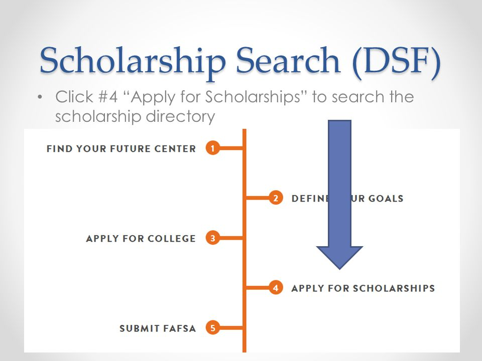 Scholarship Search (DSF)
