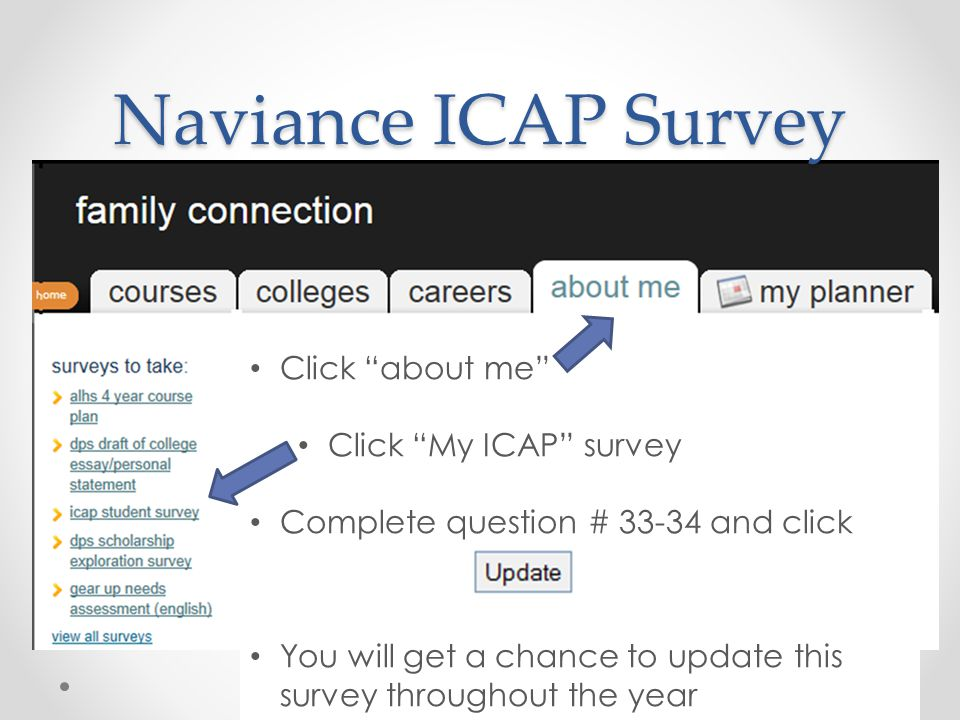 Naviance ICAP Survey Click about me Click My ICAP survey