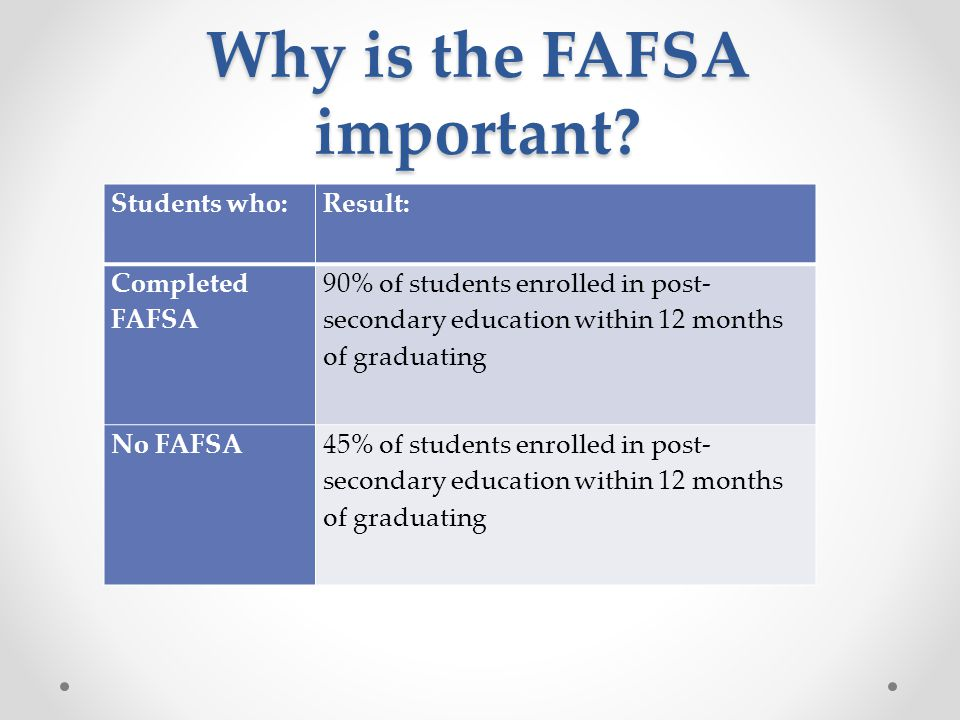 Why is the FAFSA important