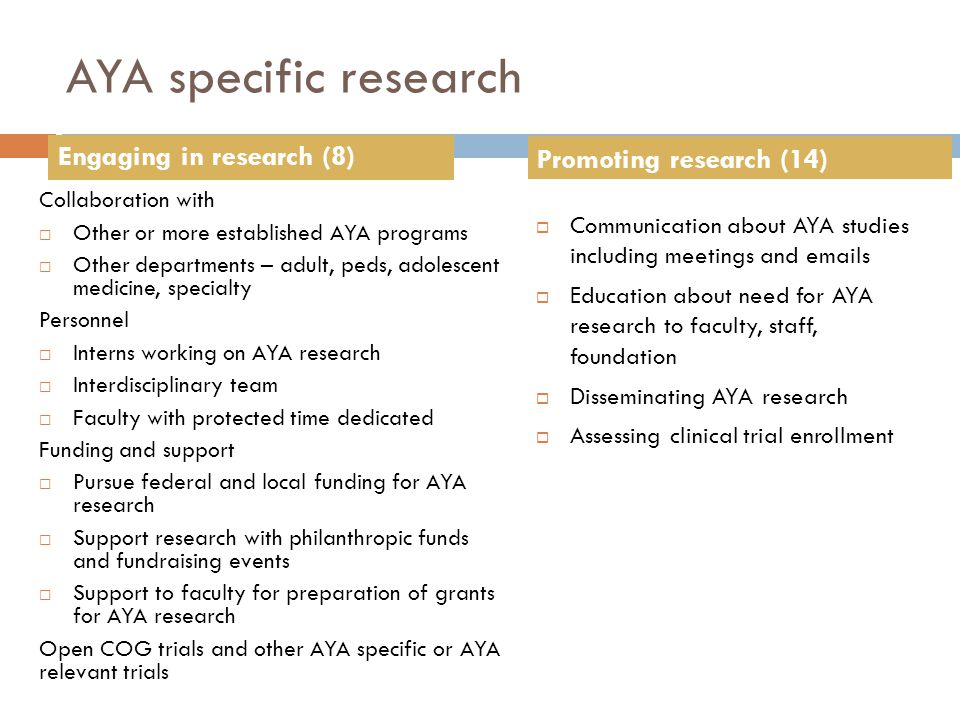 AYA specific research Engaging in research (8) Promoting research (14)