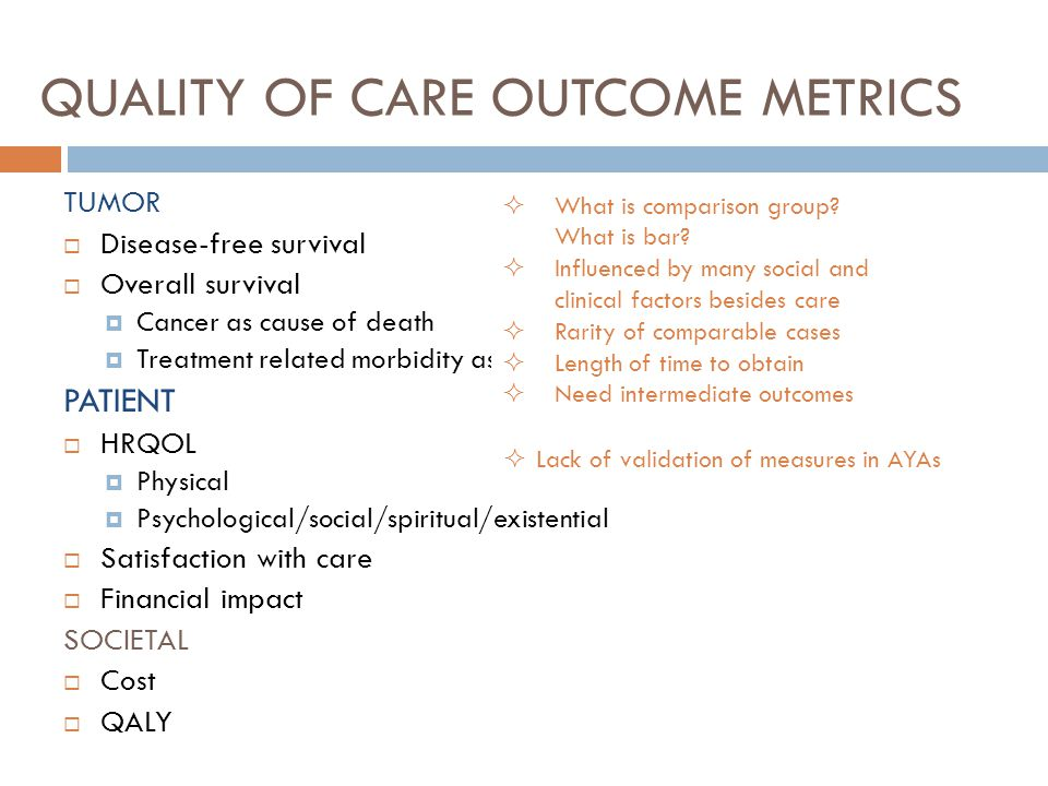 QUALITY OF CARE OUTCOME METRICS