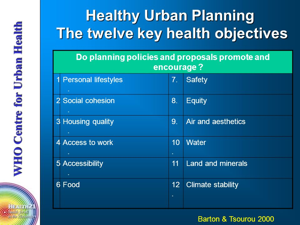 Healthy Urban Planning The twelve key health objectives