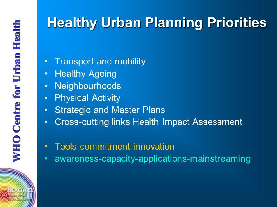 Healthy Urban Planning Priorities