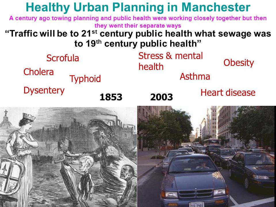 Healthy Urban Planning in Manchester A century ago towing planning and public health were working closely together but then they went their separate ways