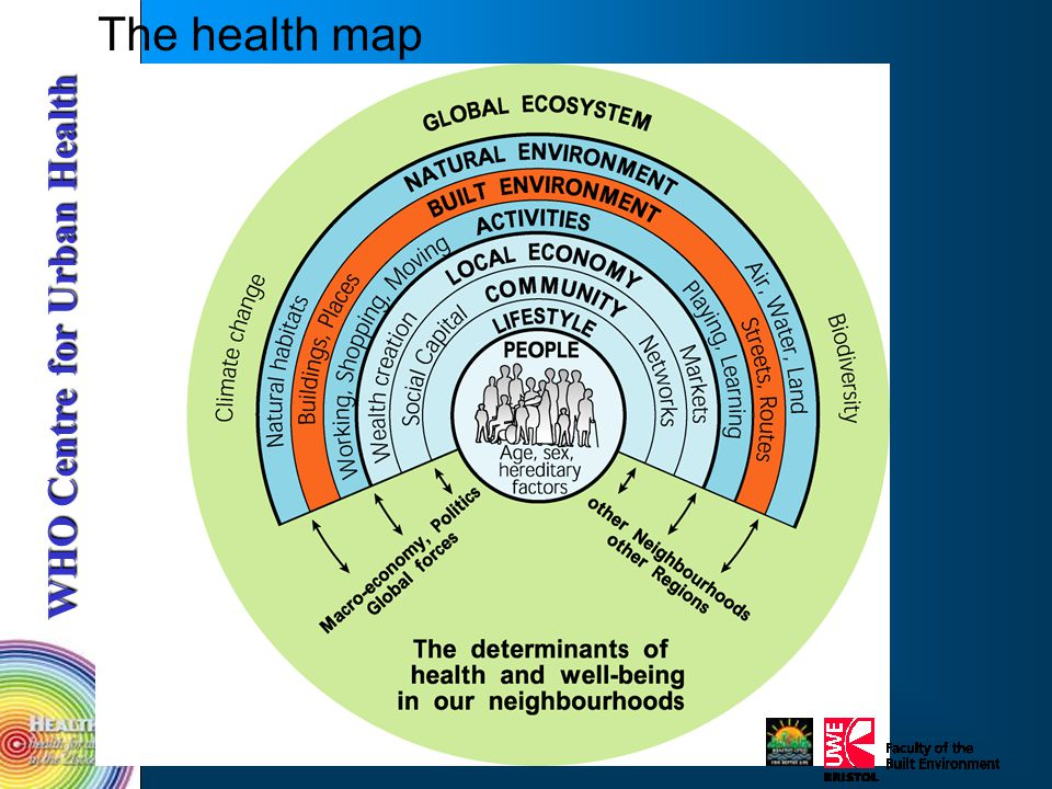 The health map