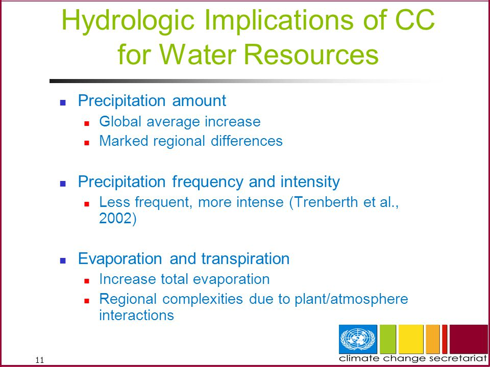 Hydrologic Implications of CC for Water Resources