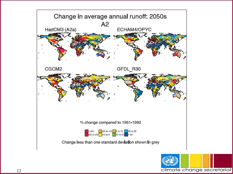 Source: Nigel Arnell Different climate change models paint different pictures of annual runoff – different responses.