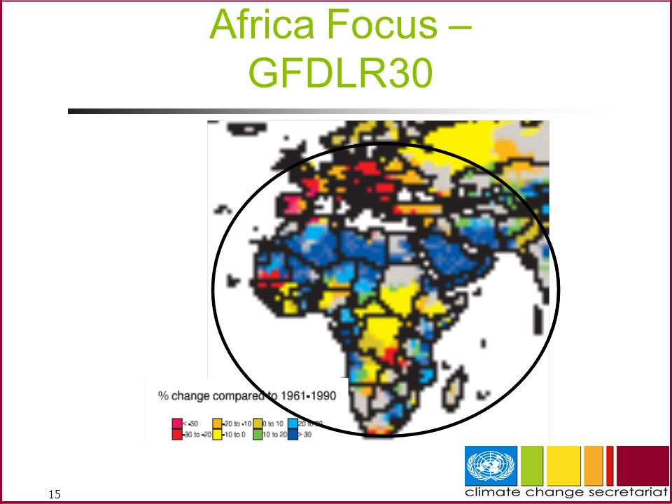 Africa Focus – GFDLR30 Source: Nigel Arnell