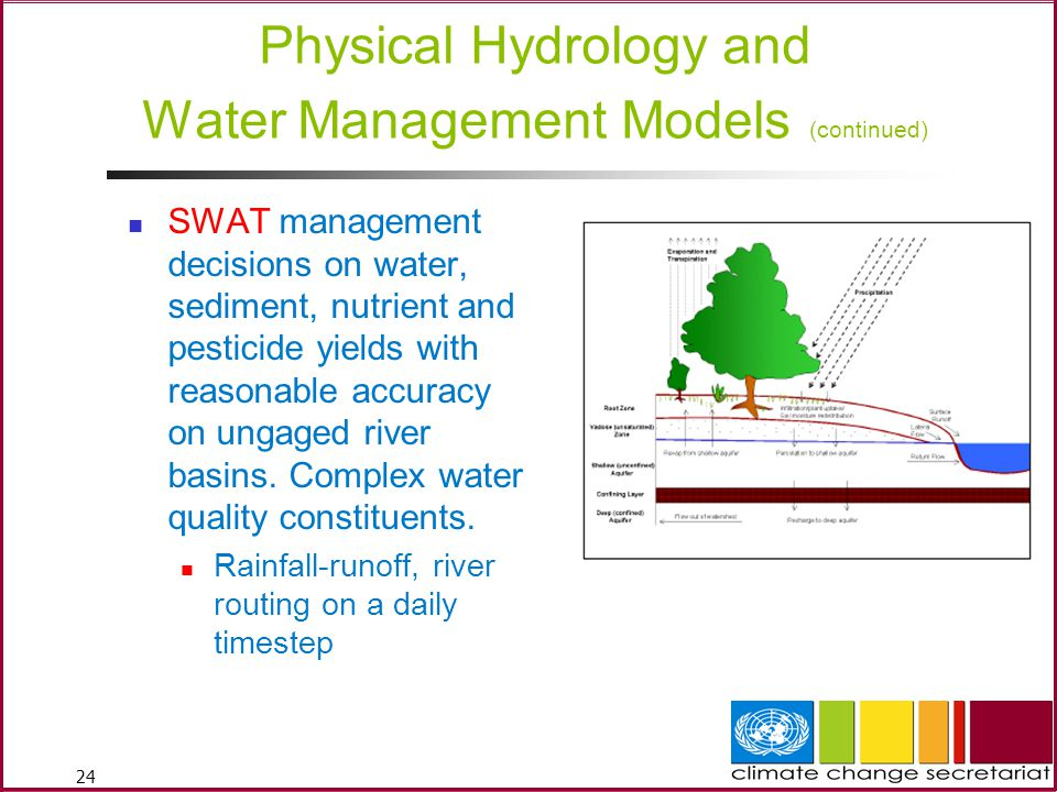 Physical Hydrology and Water Management Models (continued)