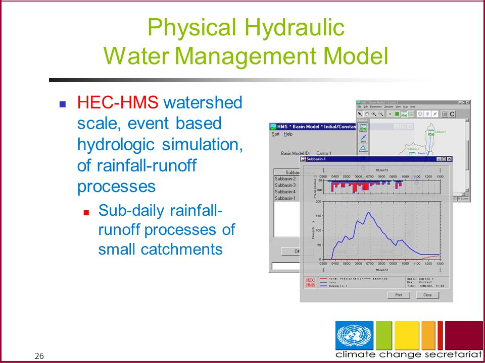 Physical Hydraulic Water Management Model