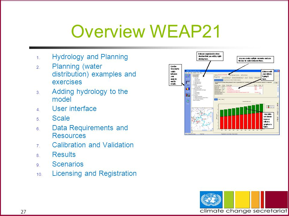 Overview WEAP21 Hydrology and Planning