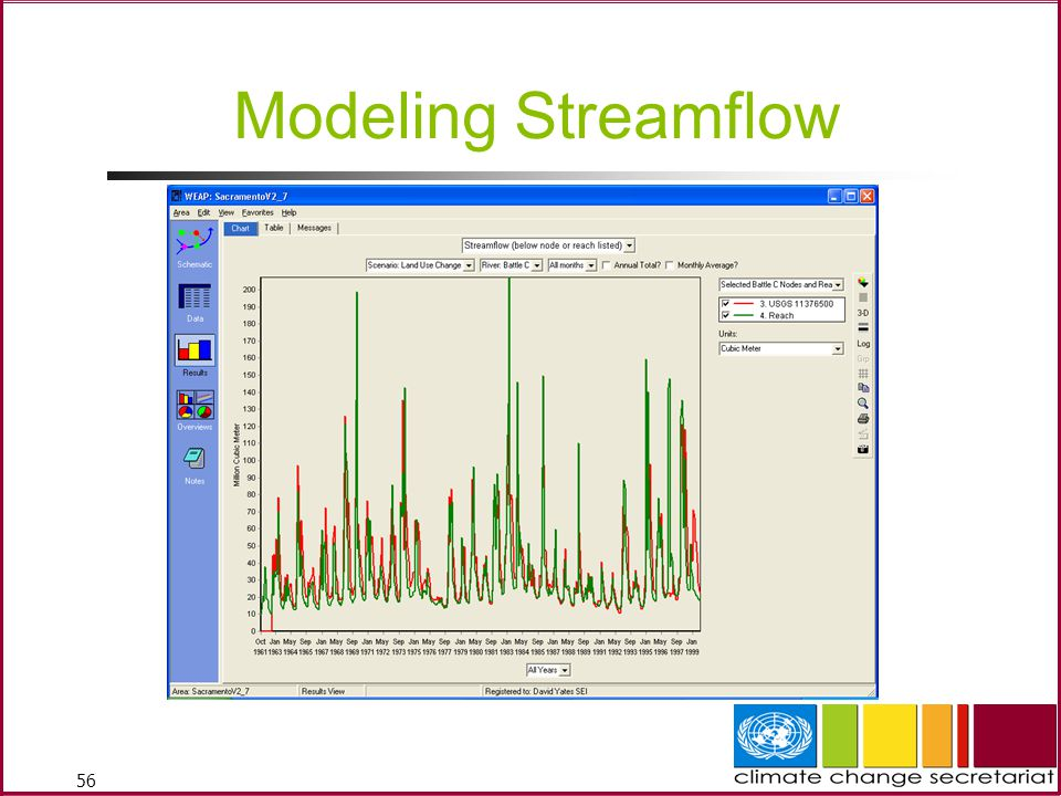 Modeling Streamflow You can look at streamflow as part of your validation and calibration process.