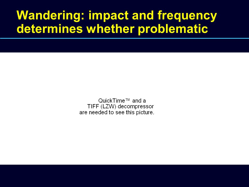 Wandering: impact and frequency determines whether problematic