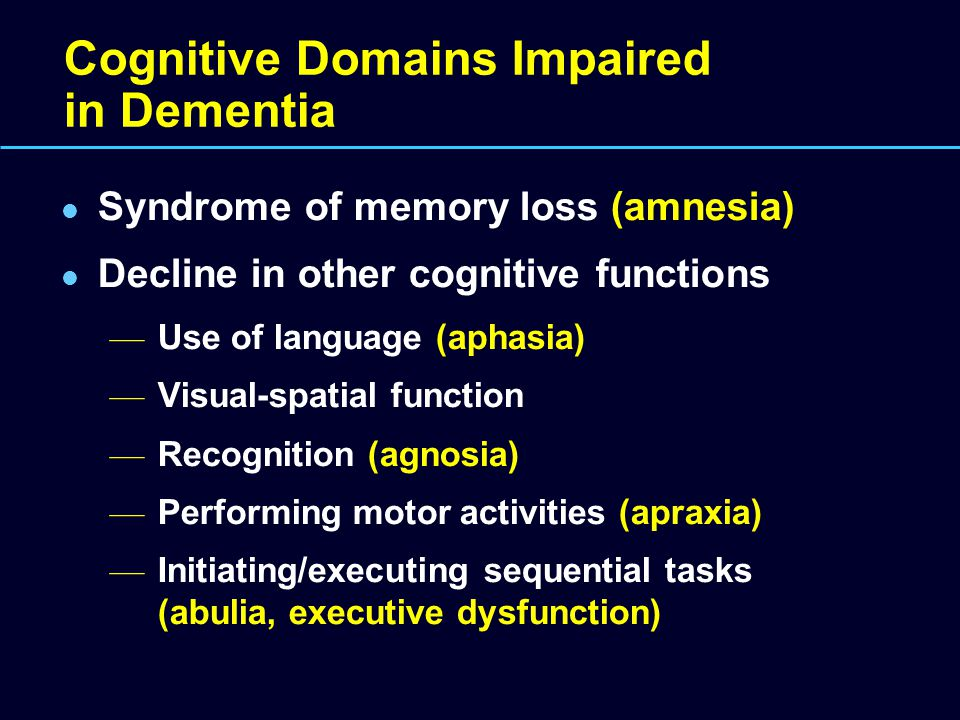 Cognitive Domains Impaired in Dementia