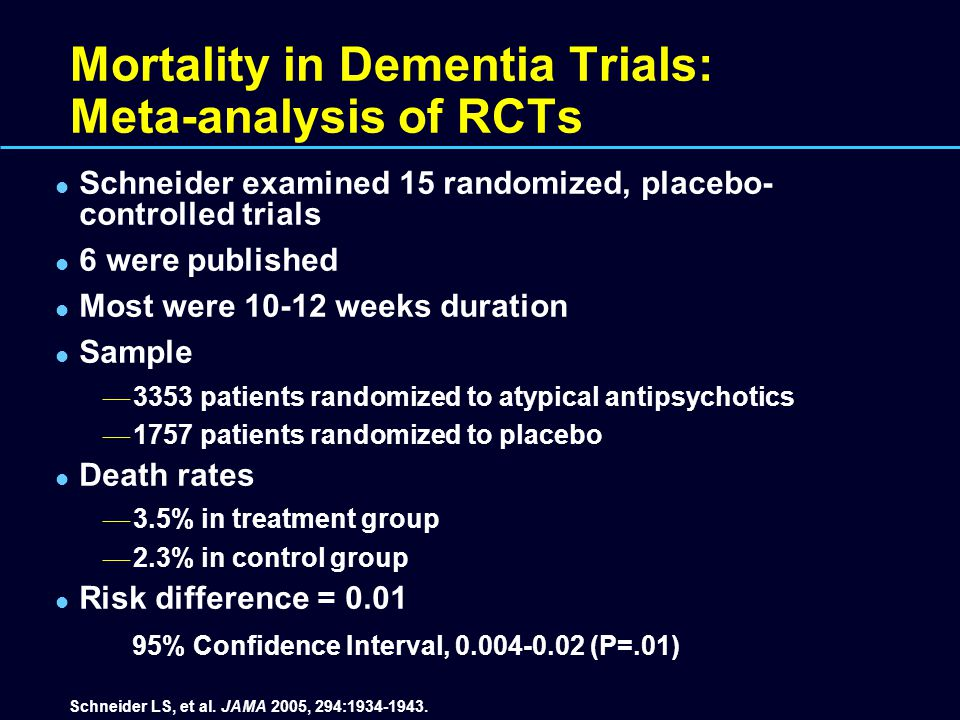 Mortality in Dementia Trials: Meta-analysis of RCTs
