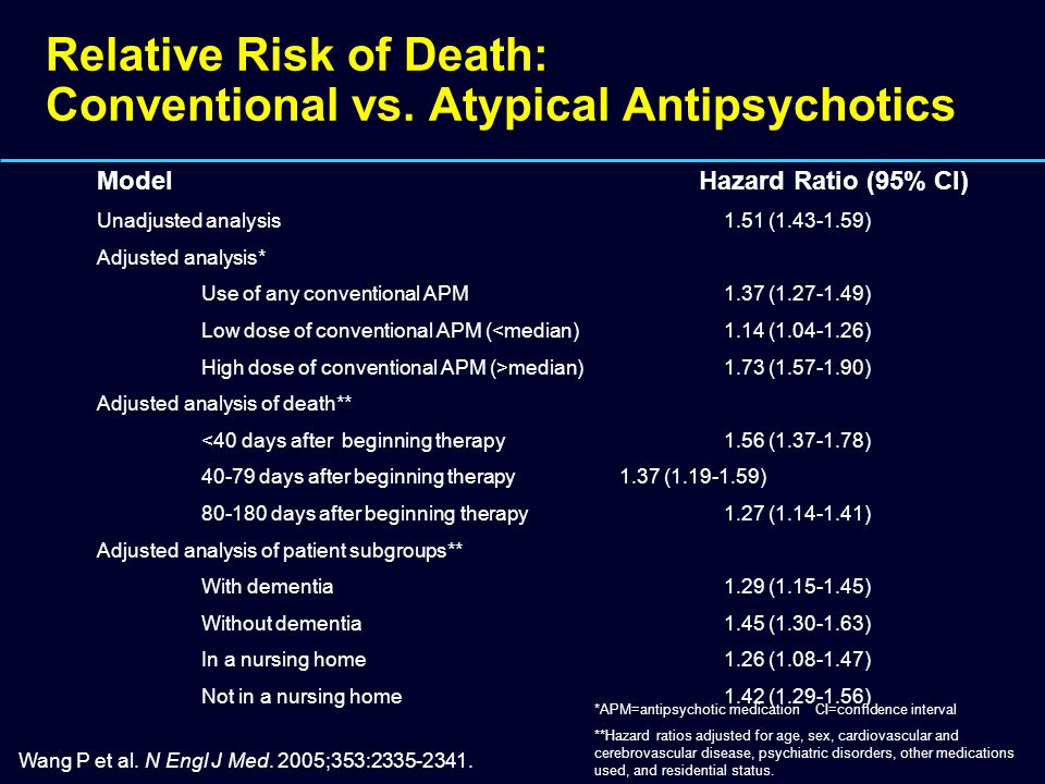 Relative Risk of Death: Conventional vs. Atypical Antipsychotics