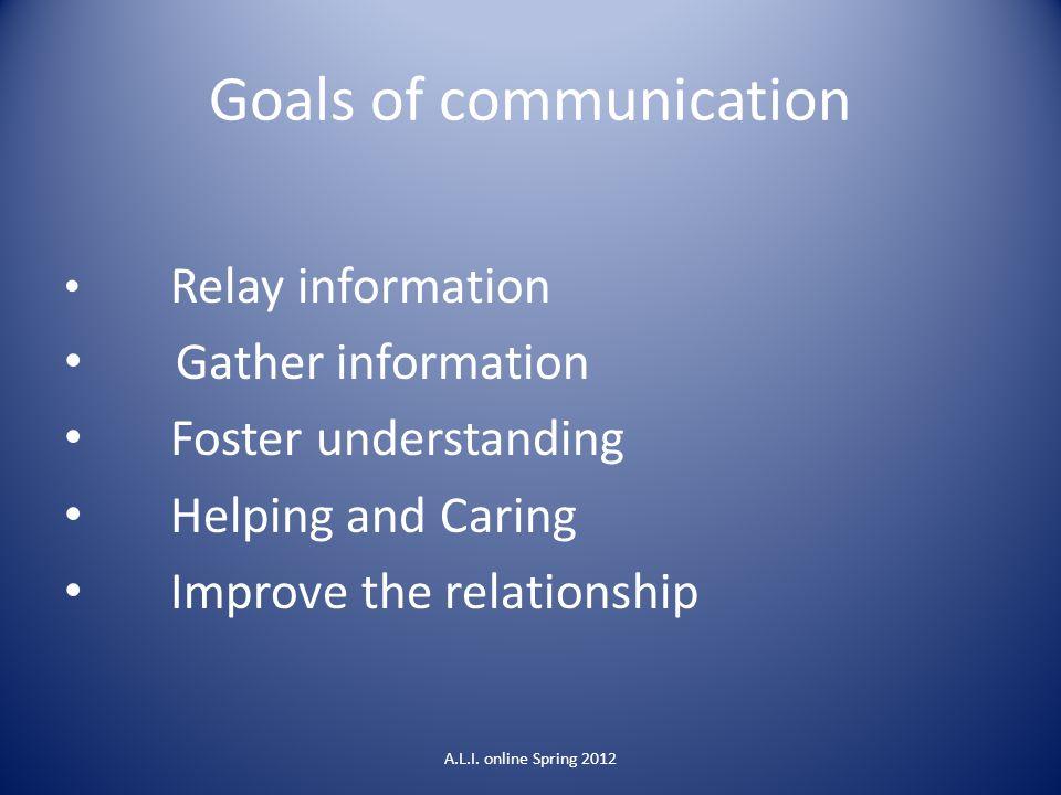 Goals of communication