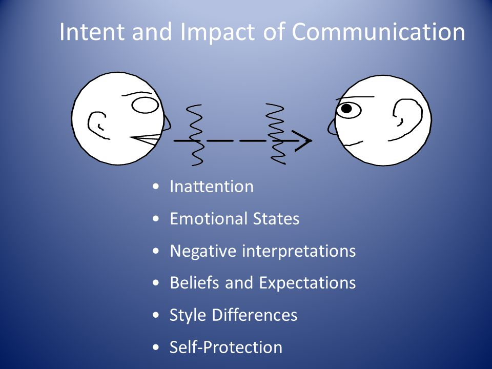 Intent and Impact of Communication
