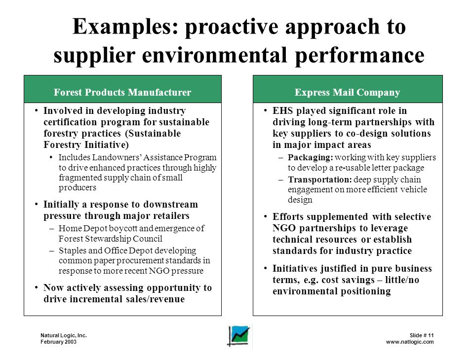 Examples: proactive approach to supplier environmental performance