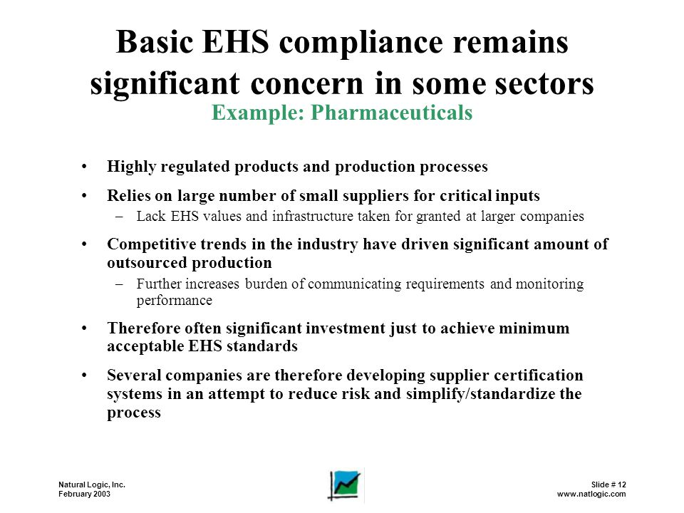 Basic EHS compliance remains significant concern in some sectors