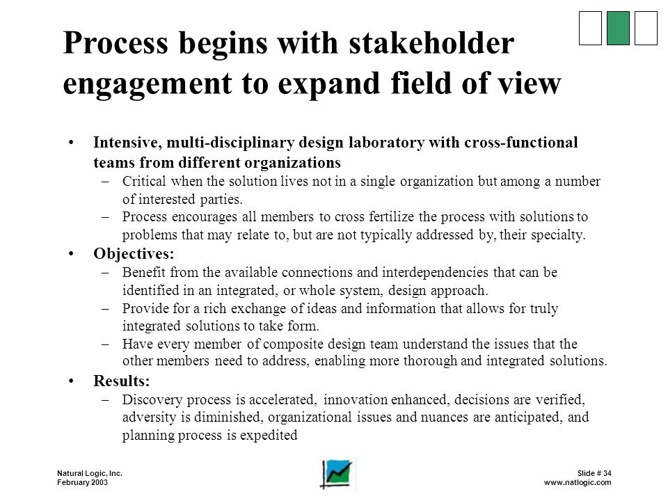 Process begins with stakeholder engagement to expand field of view