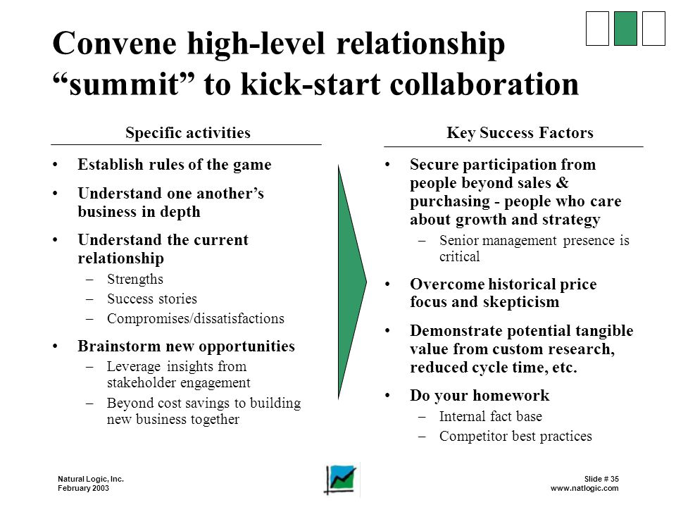 Convene high-level relationship summit to kick-start collaboration