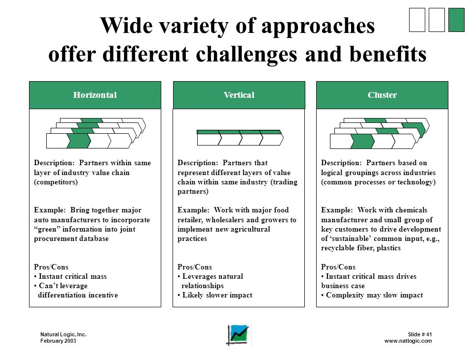 Wide variety of approaches offer different challenges and benefits