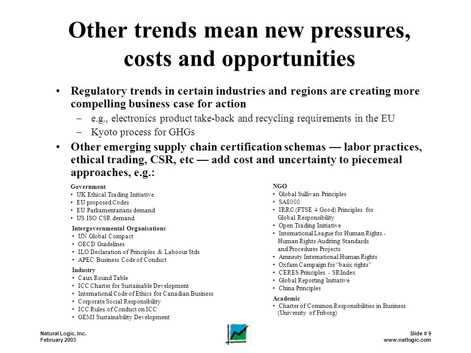 Other trends mean new pressures, costs and opportunities