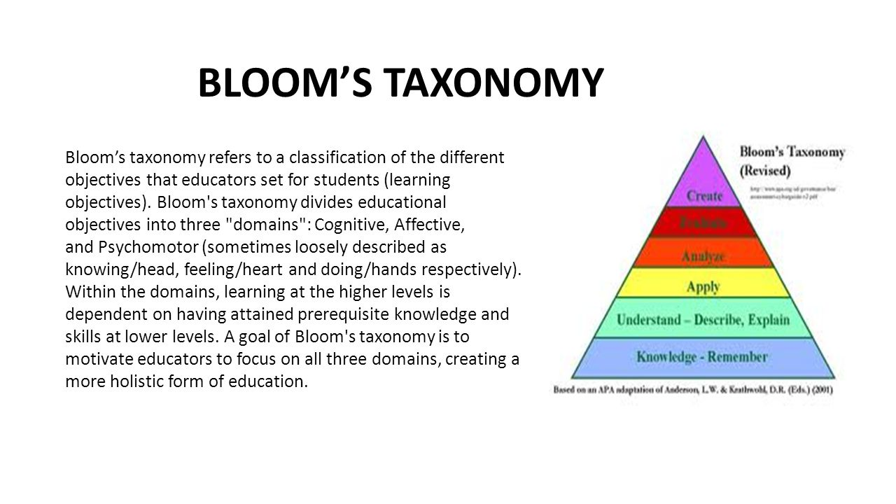 blooms taxotomy Take this on-demand course for a quick primer on the revised bloom's taxonomy for the knowledge domain learn how to apply bloom's taxonomy to better define learning outcomes and write effective learning objectives.