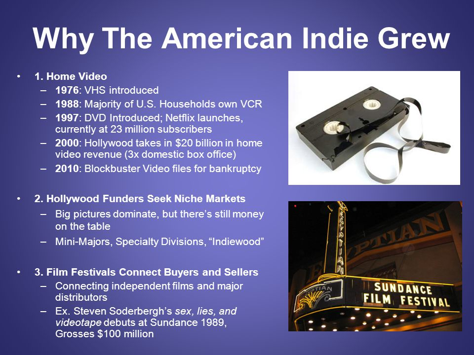 Why The American Indie Grew