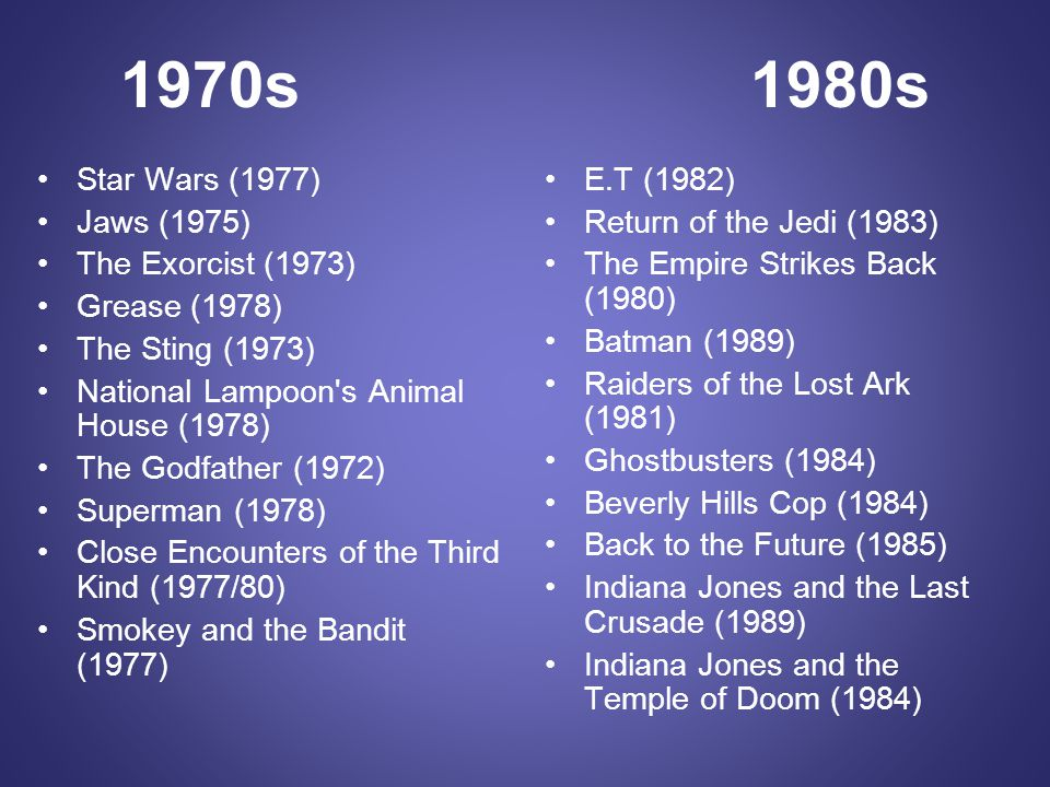 1970s 1980s Star Wars (1977) Jaws (1975) The Exorcist (1973)