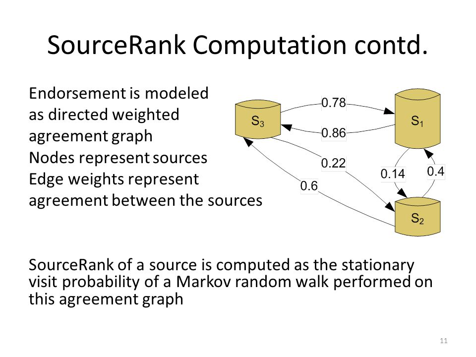 SourceRank Computation contd.