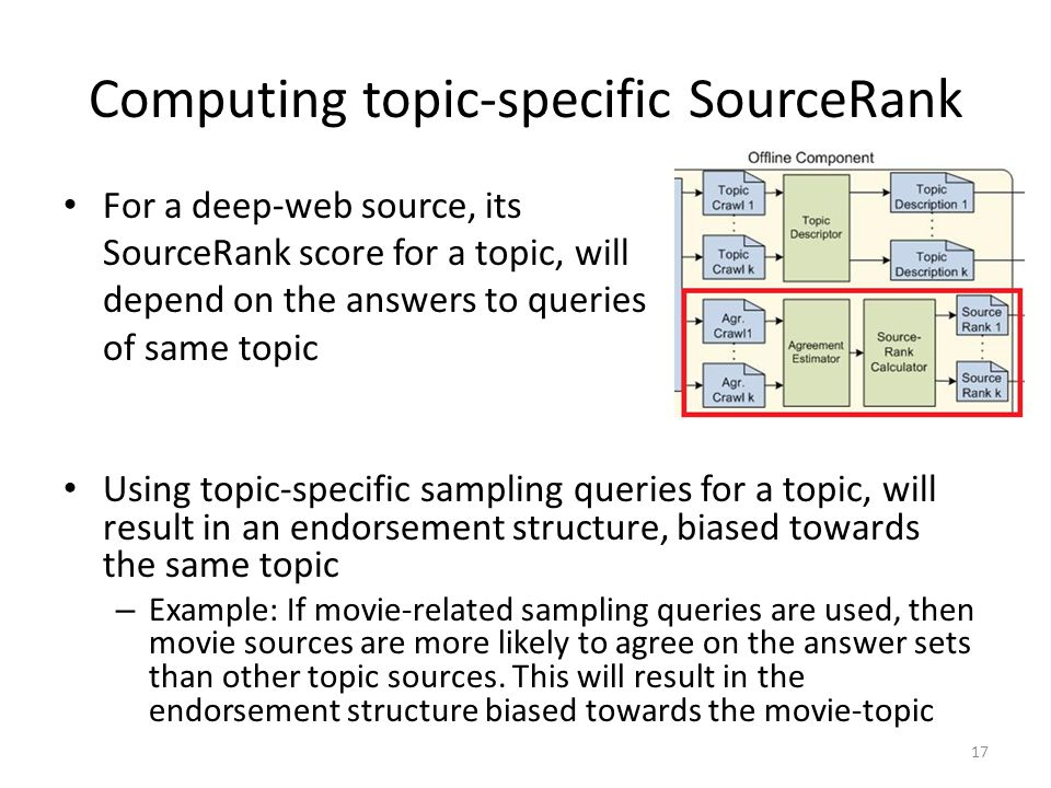 Computing topic-specific SourceRank