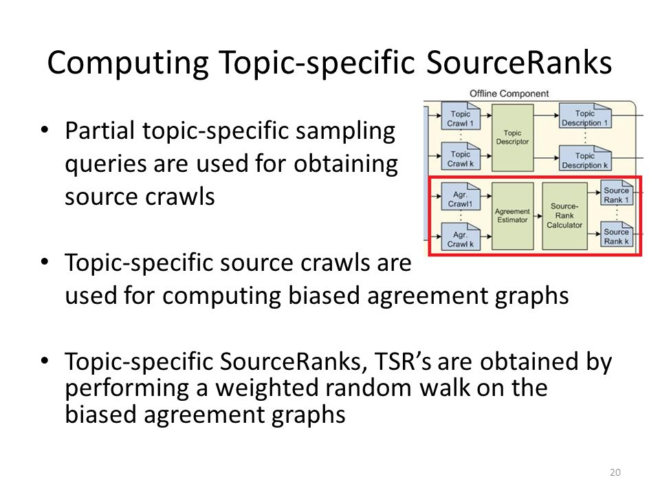 Computing Topic-specific SourceRanks