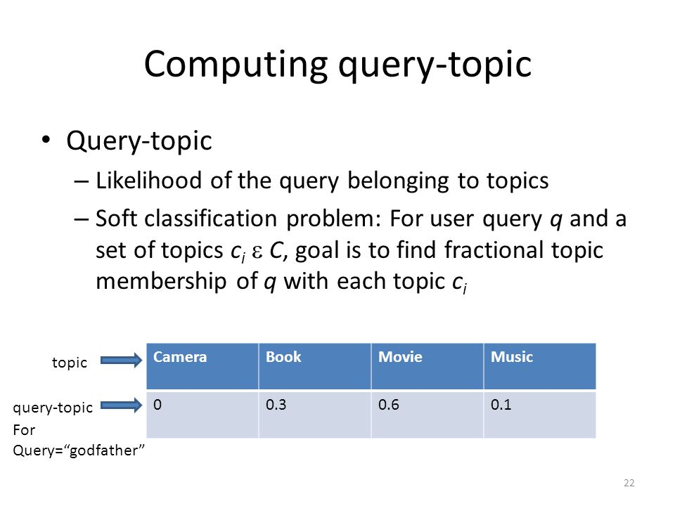 Computing query-topic