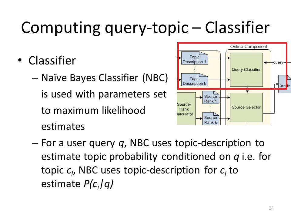 Computing query-topic – Classifier