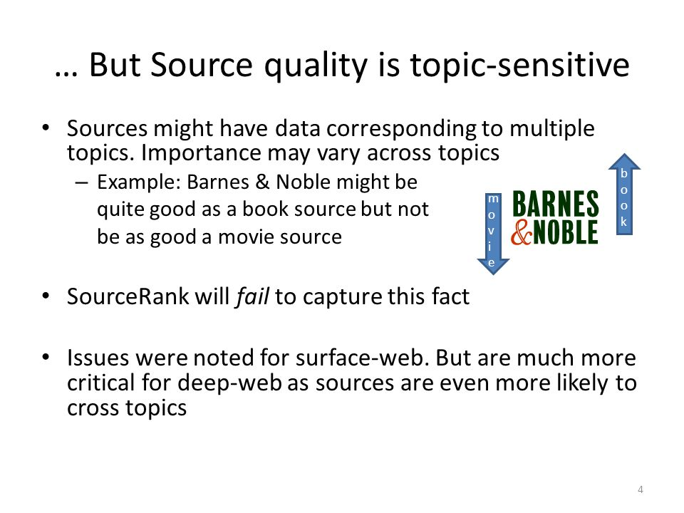 … But Source quality is topic-sensitive