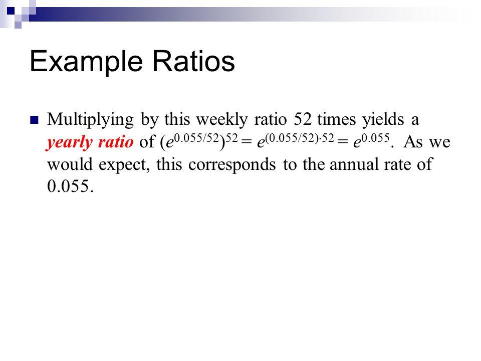 Example Ratios