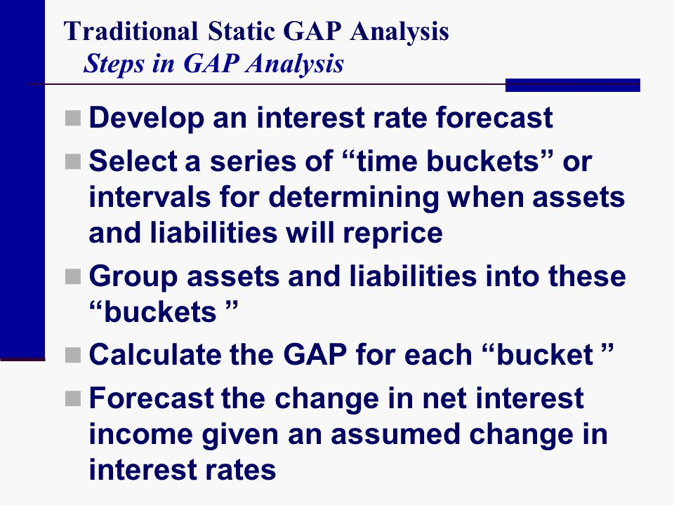 Traditional Static GAP Analysis Steps in GAP Analysis
