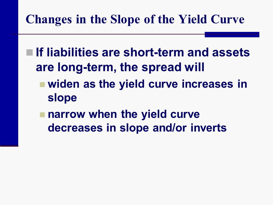 Changes in the Slope of the Yield Curve