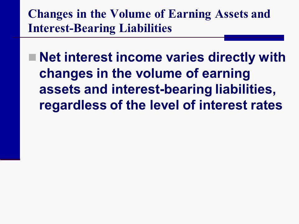 Changes in the Volume of Earning Assets and Interest-Bearing Liabilities