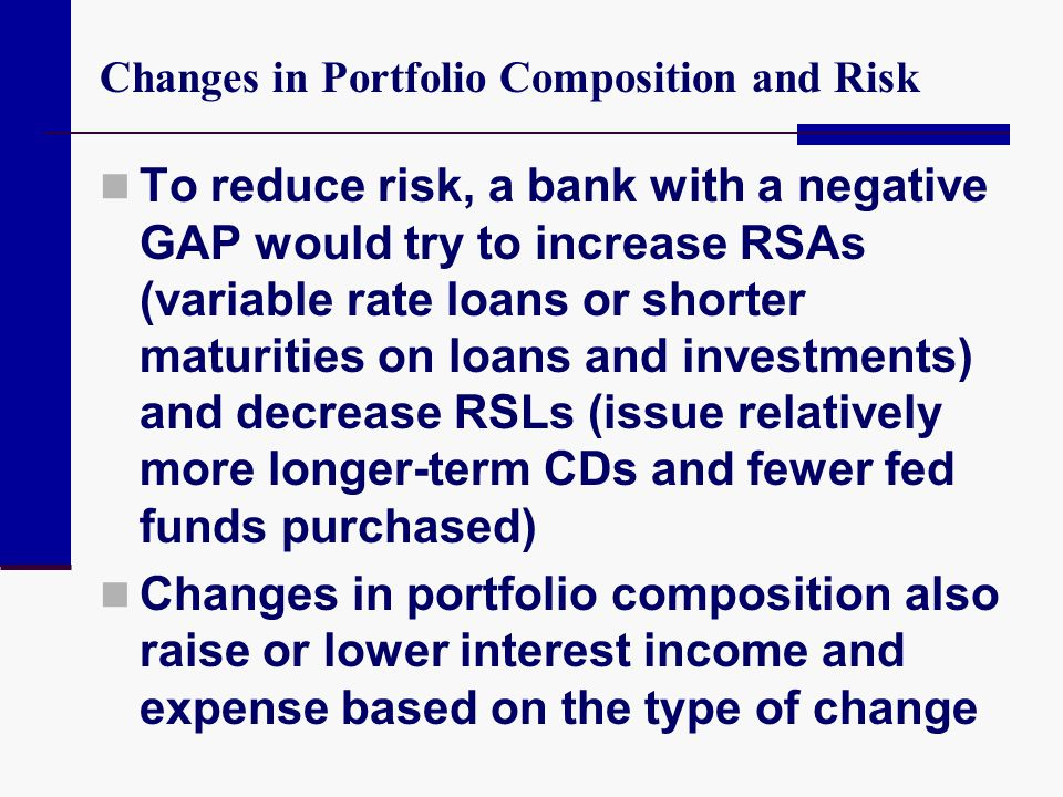 Changes in Portfolio Composition and Risk
